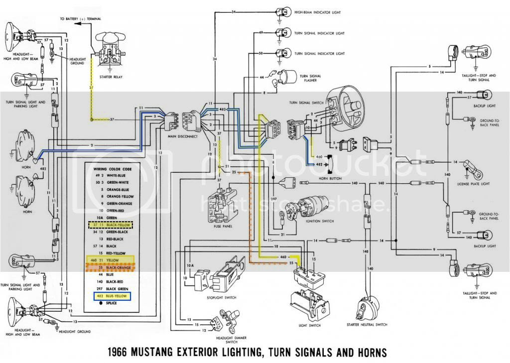 Diagram 88 Mustang Horn Wire Diagram Full Version Hd Quality Wire Diagram Pvdiagramxjim Informadiparole It