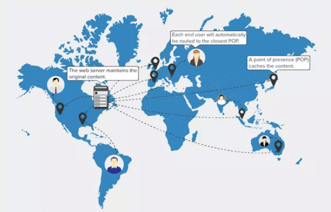 Content Delivery Network Map
