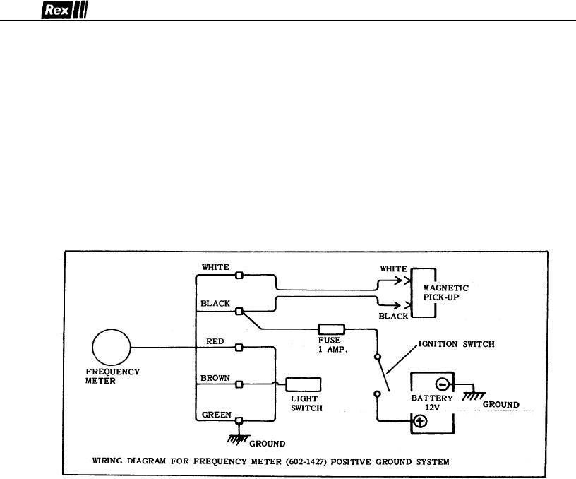 Wiring Manual Pdf  12v Positive Ground Wiring Diagram
