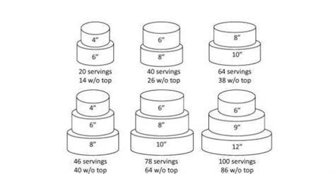 3 Top Tips For Choosing a Wedding Cake Size   Sarah's Stands