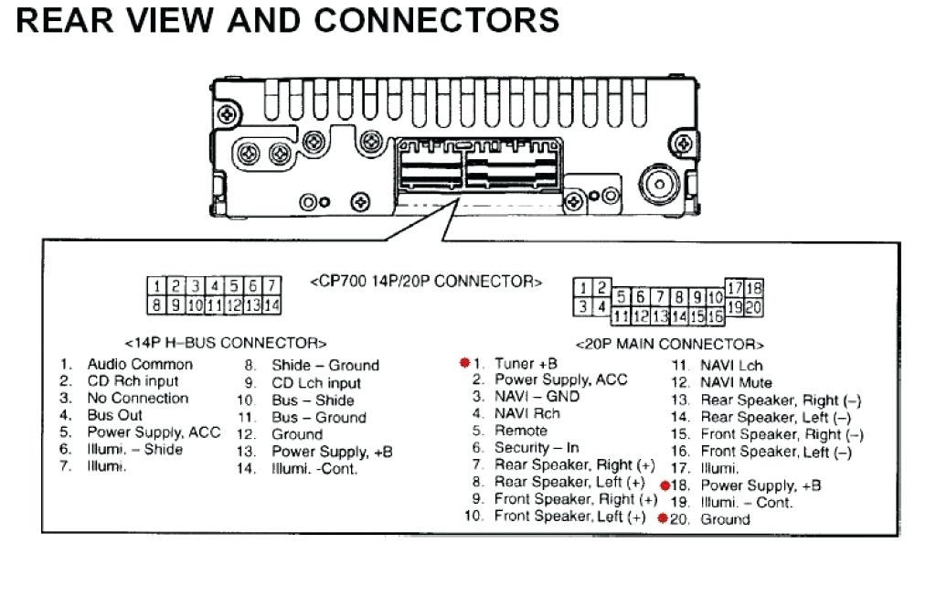1997 Honda Civic Ex Engine Diagram - Honda Civic