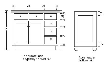 Typical Cabinet Door Dimensions House Furniture