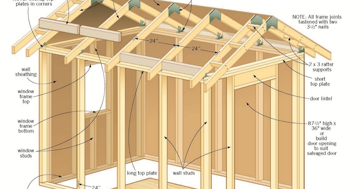 G shed free 8x8 storage shed plans for 8x8 house plans