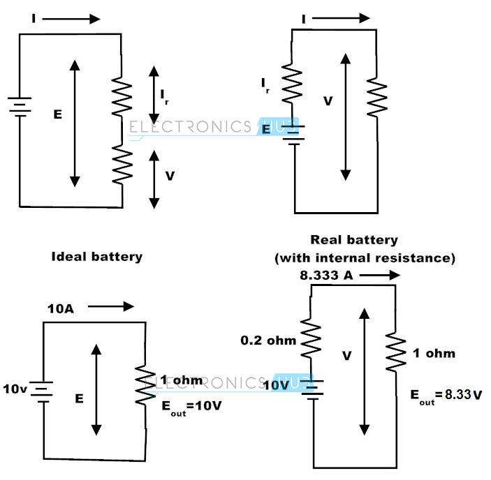diploma  electricity