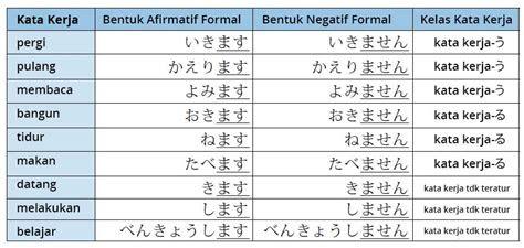 bentuk kata kerja formal  bahasa jepang belajar
