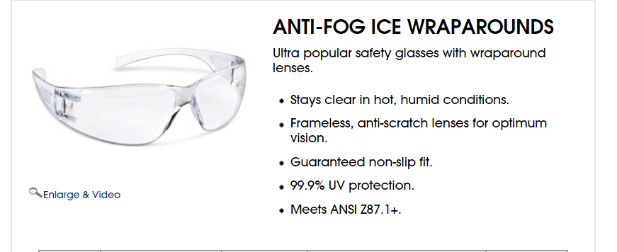 7d0cc0415e47 Would You Buy Anti-Fog Ice Wraparounds Safety Glasses