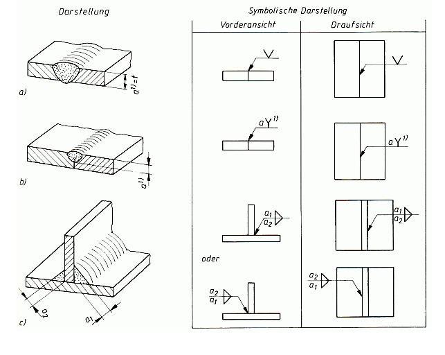 wissenswertet f r den alltag schwei en. Black Bedroom Furniture Sets. Home Design Ideas