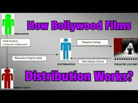 How Film Distribution Works In India