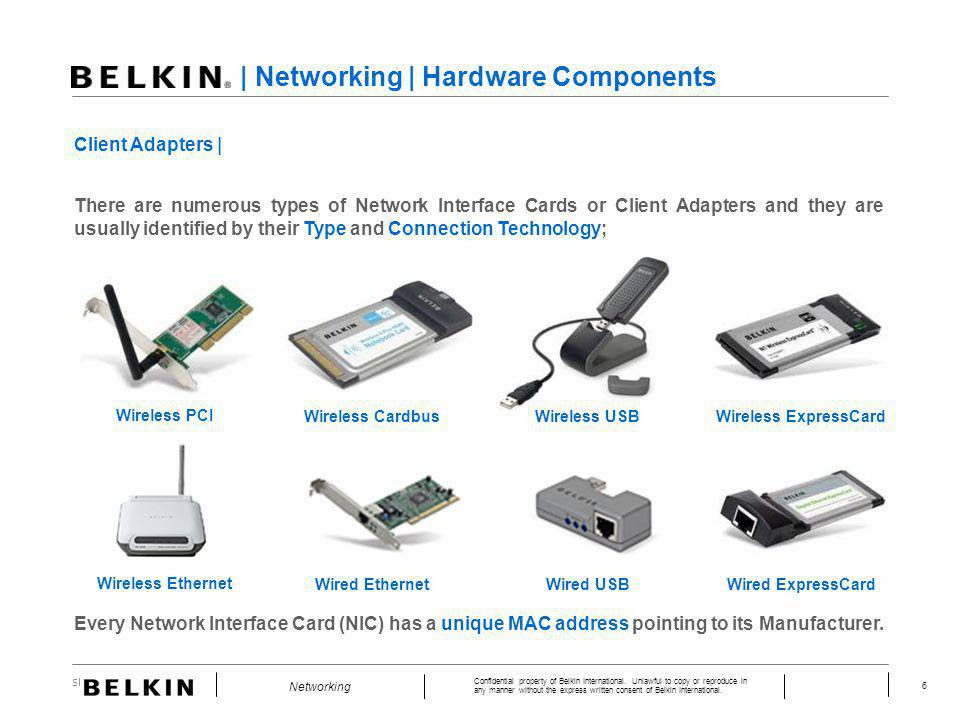 Image result for Network Interface Card type