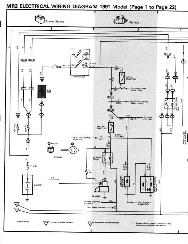 110v Wiring Diagrams 1991 Gulfstream Full Hd Version 1991 Gulfstream Maud Diagram Emballages Sous Vide Fr