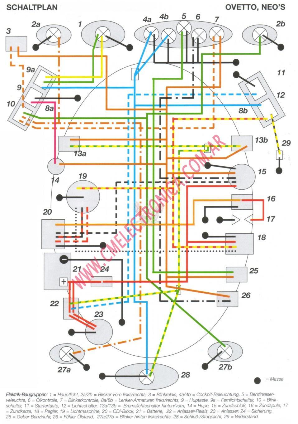 Yamaha Aerox Wiring Diagram