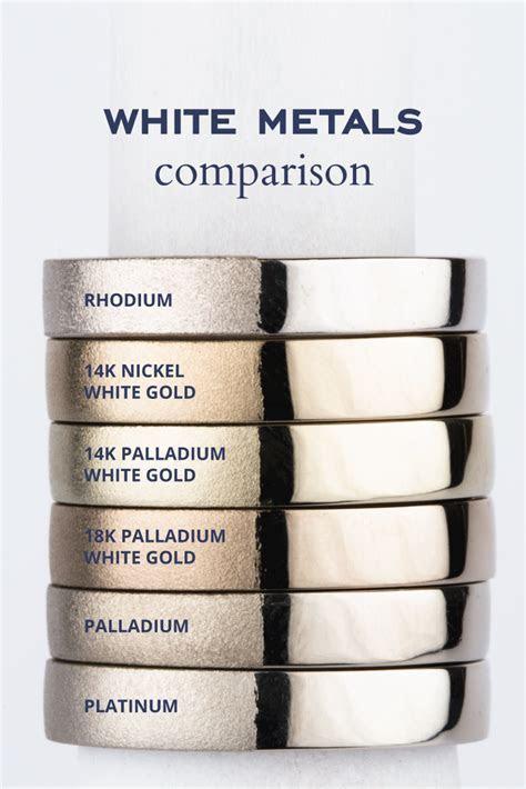 White Metals Comparison in 2019   jewelry   Platinum