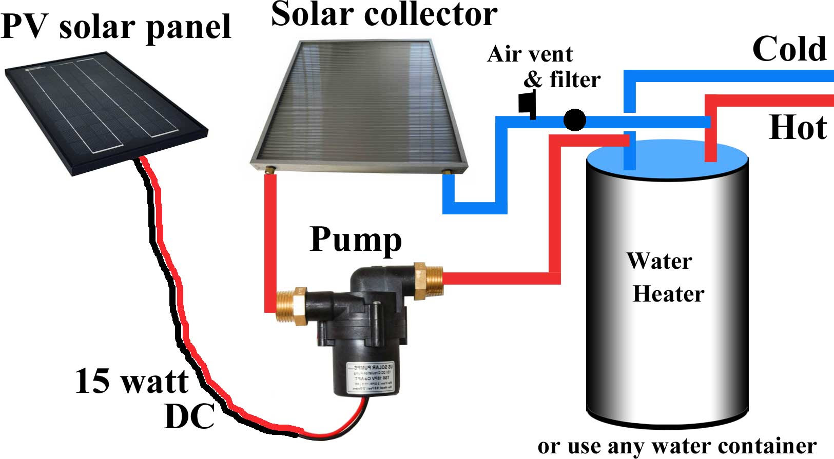 Solar energy installation panel homemade water heaters for Best type of heating system