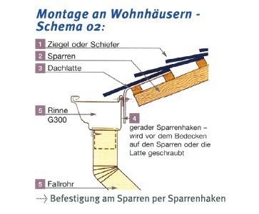 ersatzteile rolll den kurbel dachrinne befestigen anleitung. Black Bedroom Furniture Sets. Home Design Ideas