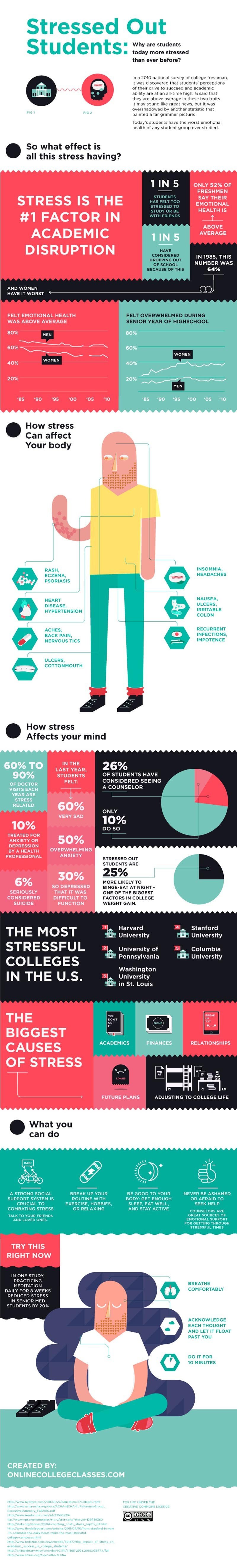 Stressed Out Students Infographic | Only Infographic