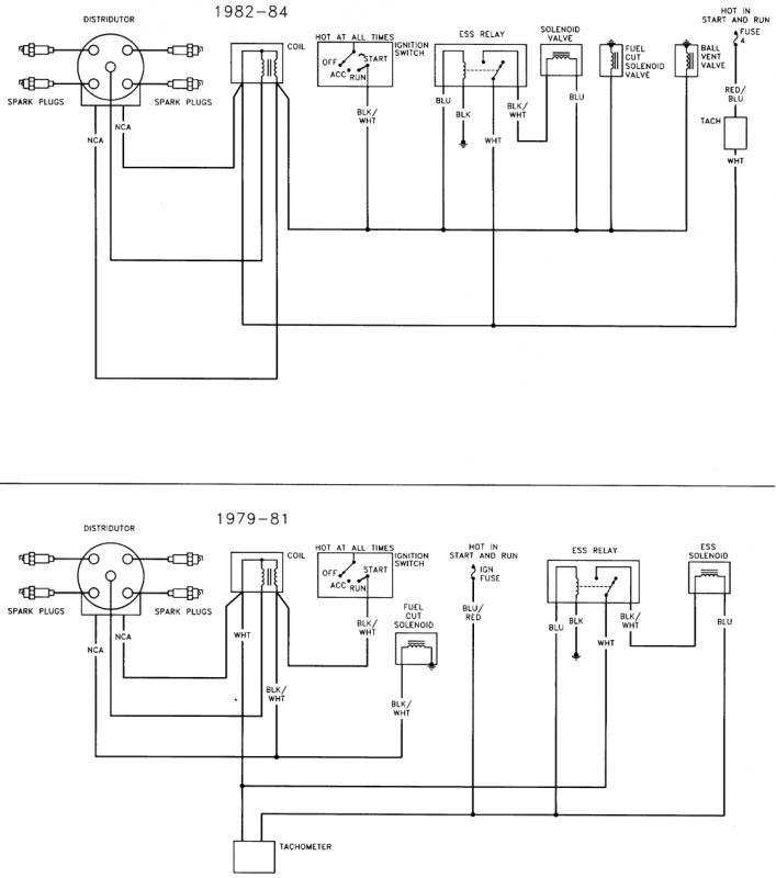86 Dodge Ramcharger Wiring Diagram Wiring Diagram For 1987 Mitsubishi Montero Pontiacs Wiringdol Jeanjaures37 Fr