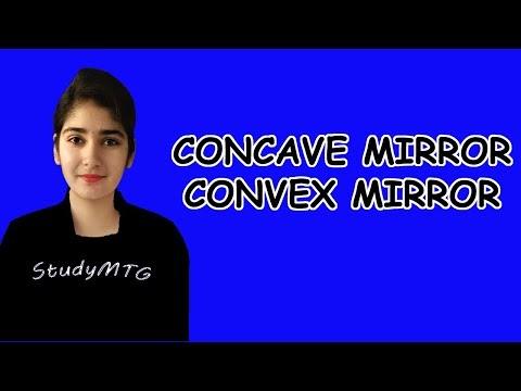 CONCAVE MIRROR AND CONVEX MIRROR