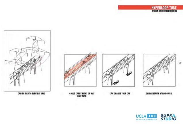 Un nuevo estudio revela más detalles sobre cómo sería Hyperloop
