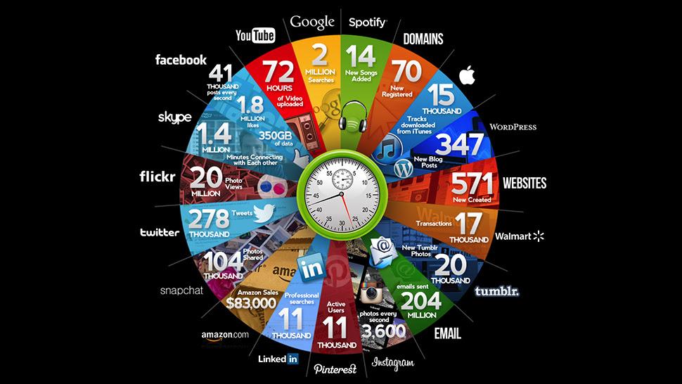 perierga.gr - Τι συμβαίνει κάθε λεπτό στο Internet!