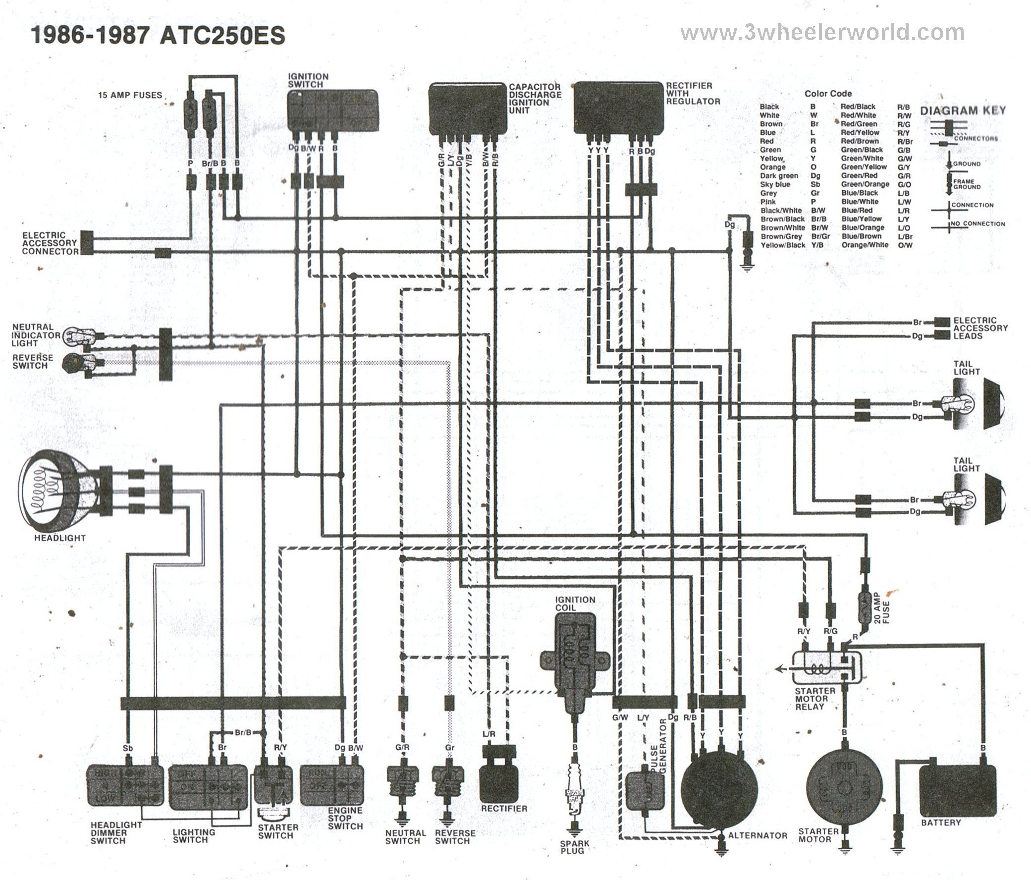 Honda 200x Wiring Diagram – Wiring on harley-davidson exhaust diagram, harley-davidson wiring diagrams online, columbia par car wiring diagram, harley-davidson softail rocker, harley-davidson carburetor diagram, harley-davidson motorcycle diagrams, harley-davidson starter diagram, harley-davidson electrical diagram, harley-davidson clutch diagram, john deere ignition switch diagram, harley wiring harness diagram, harley sportster wiring diagram, simple harley wiring diagram, harley-davidson transmission diagram, circuit breaker wiring diagram, harley-davidson motor diagram, sportster chopper wiring diagram, harley-davidson shovelhead wiring-diagram, harley-davidson charging system diagram, harley-davidson engine diagram,