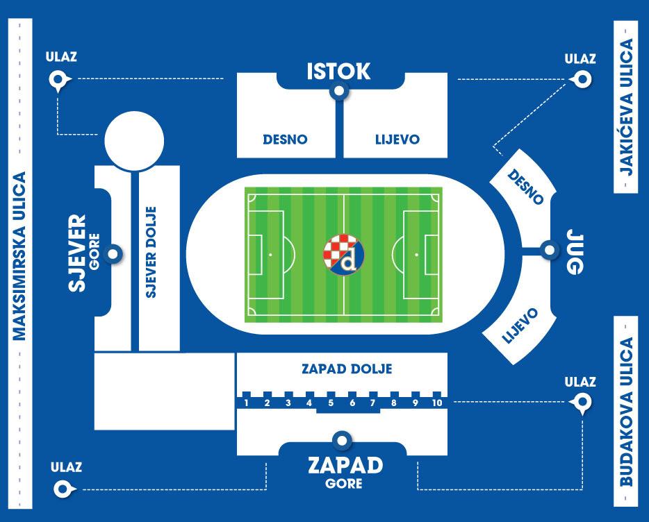 Stadion Maksimir Istok Imagefootball