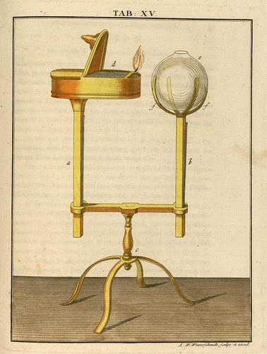 Martin Frobenius Ledermüller (1768) e