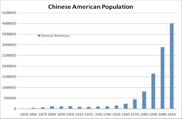 美籍华人:大国博弈的替罪羊?| 观点