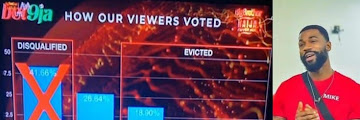 #BBNaija 2019 Checkout how Nigerians voted for their favorite housemate