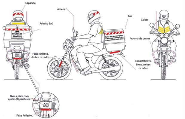 regras motoboys (Foto: Divulgação/Sindimoto)