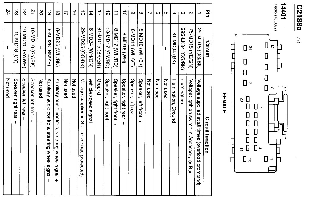 2004 Ford Escape Radio Wiring Diagram
