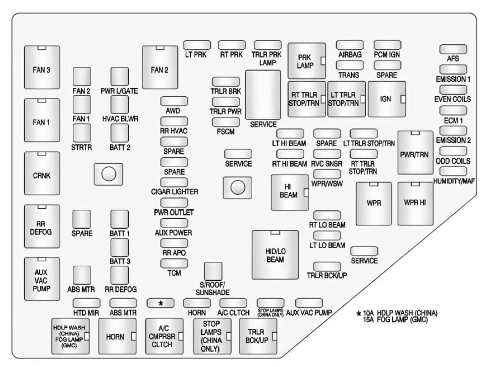 2007 Chevy Equinox Fuse Box Diagram