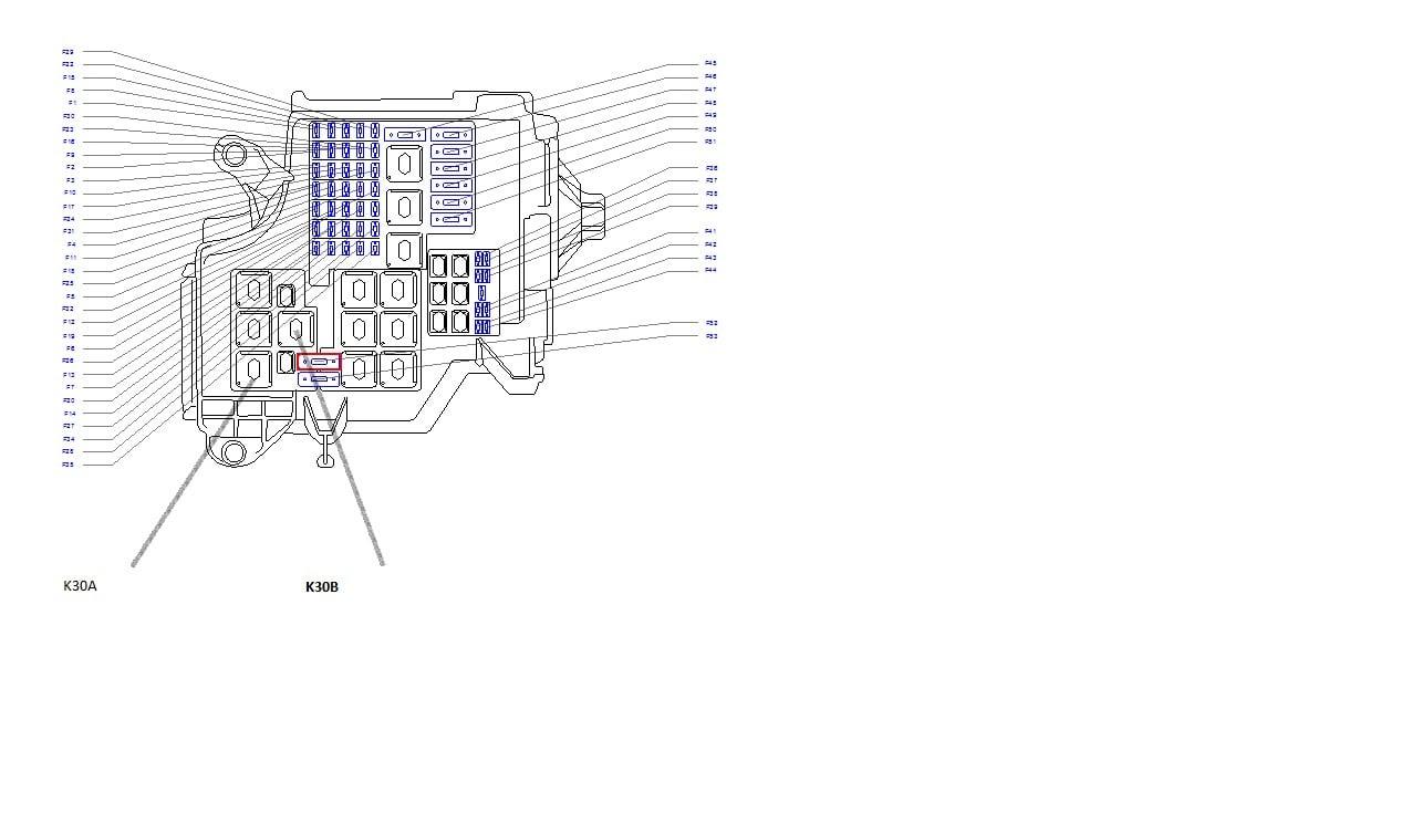Vauxhall Combo 2005 Fuse Box Diagram