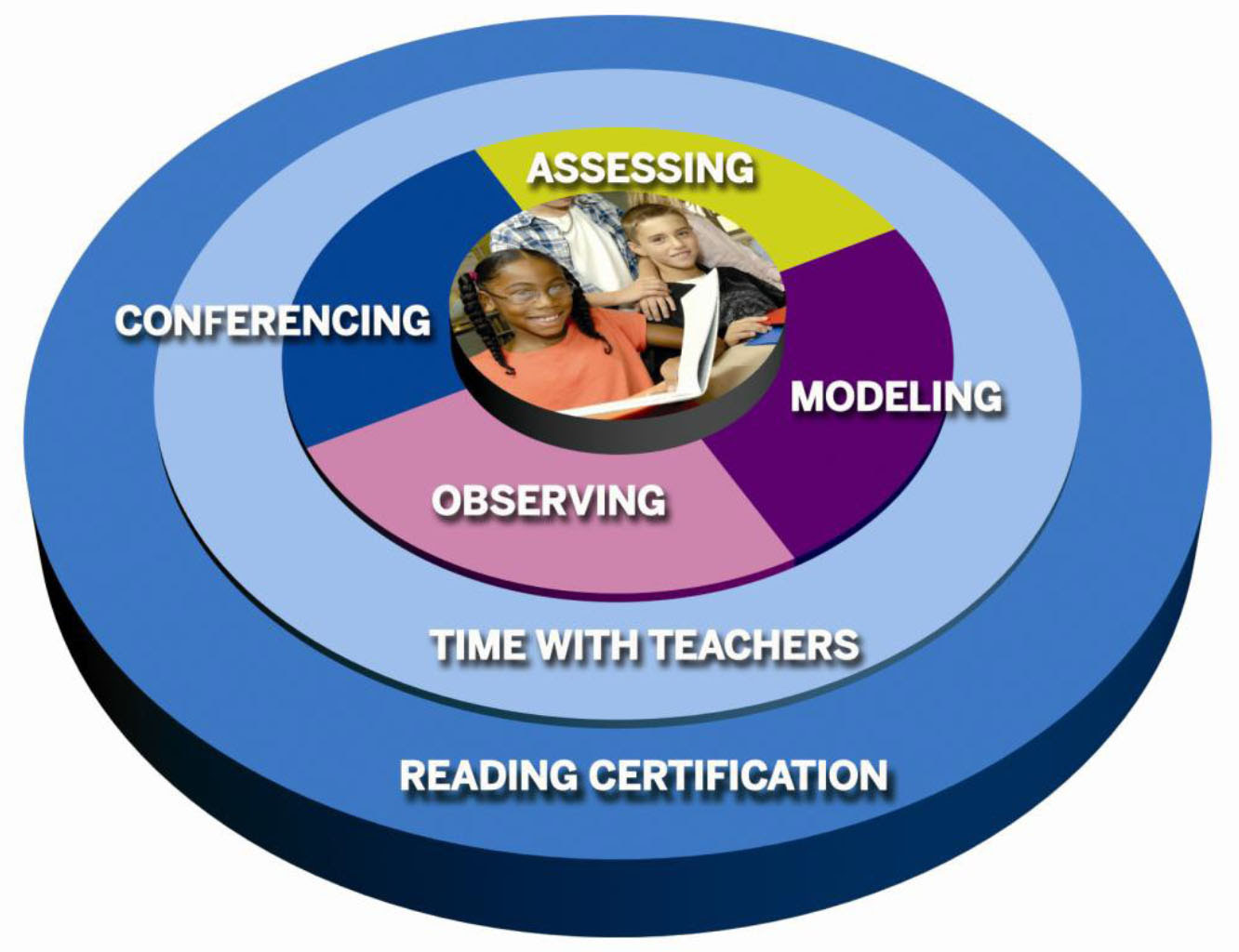 Targeted Literacy Coaching | Lesley University Center for Reading ...