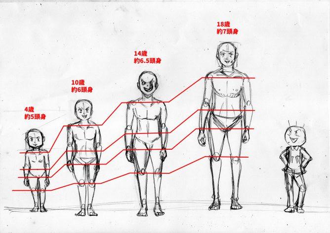 漫画の体の描き方を基礎から攻略全身が描けない人はまずここから