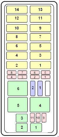 1994 2003 Ford Explorer Un105 Un150 Fuse Box Diagram Fuse Diagram
