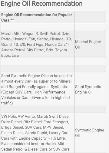 Which is the best engine oil for Swift dezire diesel? - Quora