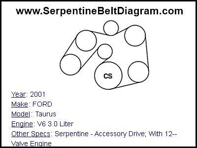 26 2001 Ford Taurus Serpentine Belt Diagram - Wire Diagram ...