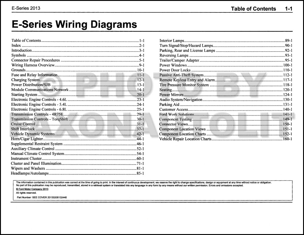 Diagram E550 Ford E 150 Wiring Diagram Manuals Full Version Hd Quality Diagram Manuals Pdfxpayanm Campionatiscipc2020 It
