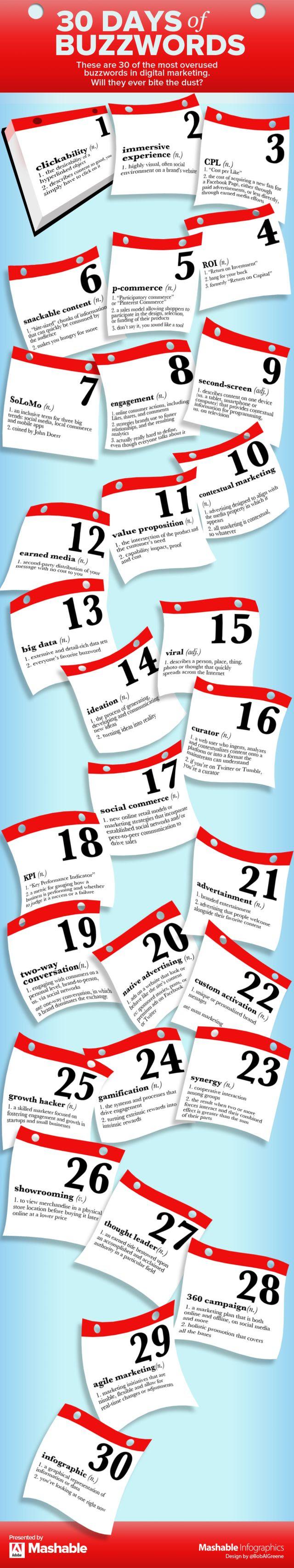 30 Days of Buzzwords