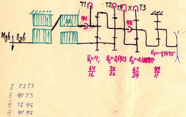 Кинематическая и структурная схемы ЭМТ
