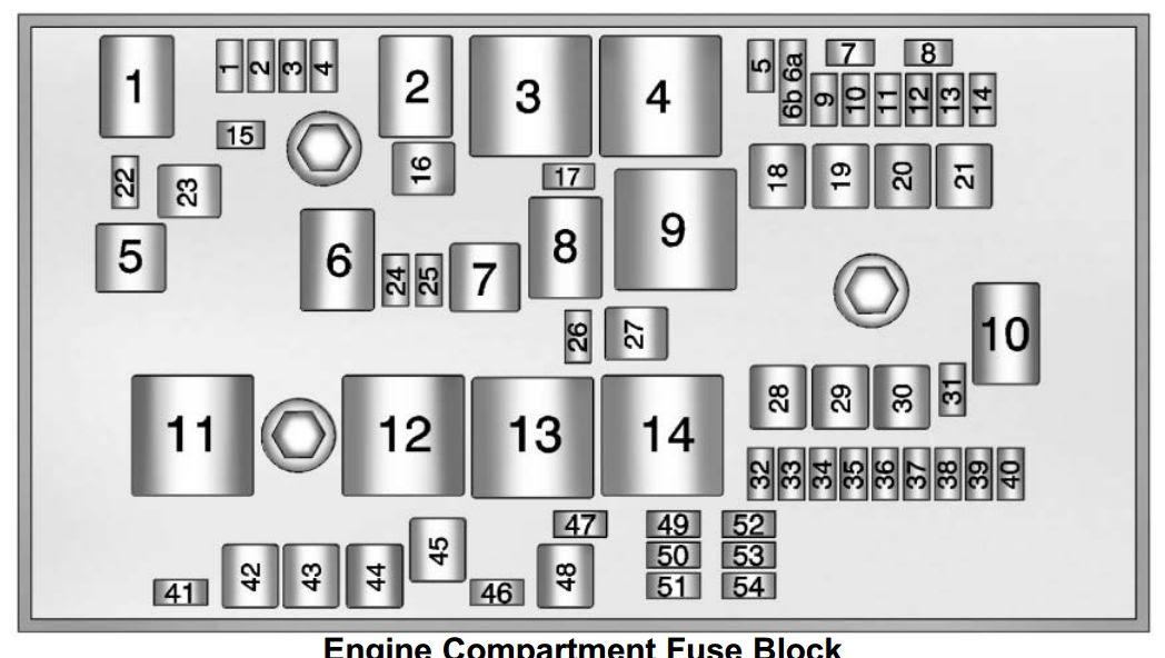 Buick Verano 2012 2013 Fuse Box Diagram Auto Genius