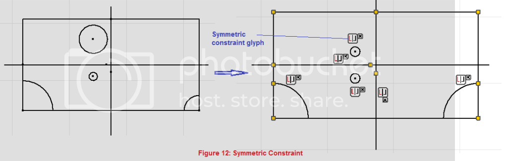 Symmetric constraint demo