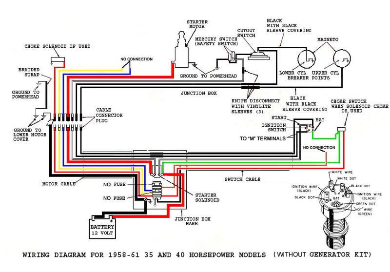 Diagram 76 Evinrude Wiring Diagram 35 Hp Full Version Hd Quality 35 Hp Diagramegerl Gisbertovalori It