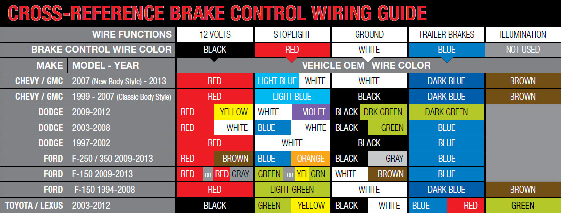 hopkins wiring diagram for plug  dual xdvd210bt wiring