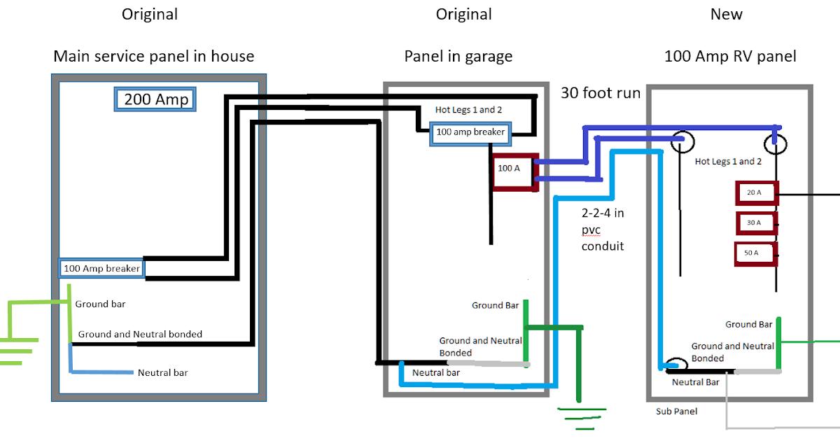 100 Amp Sub Panel Wiring Diagram    Sub Panel Installation