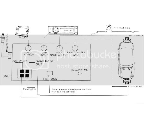 Diagram Power Guard Car Alarm Wiring Diagram Full Version Hd Quality Wiring Diagram Diagramweino Newton114 It