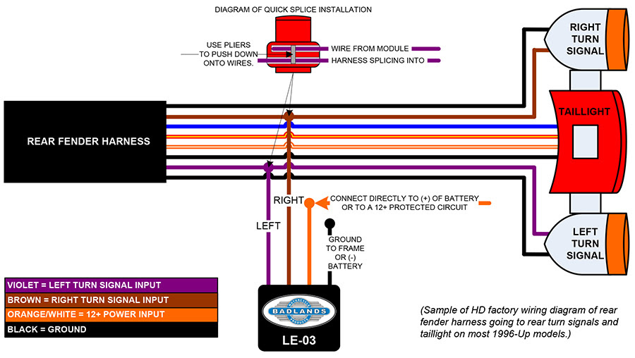 30 Harley Turn Signal Wiring Diagram - Free Wiring Diagram Source | Turn Signal Wiring Diagram Harley |  | Free Wiring Diagram Source