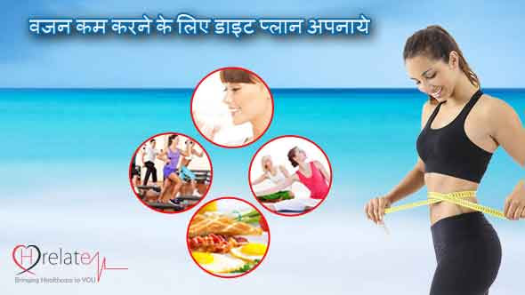 Baba Ramdev Diet Chart For Weight Loss In English Ganada
