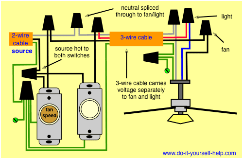 Wiring Diagram For Light And Fan Switch