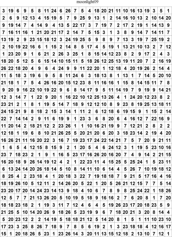 GC2MFGX Rätsel mit Ausdauer (Unknown Cache) in Nordrhein ...